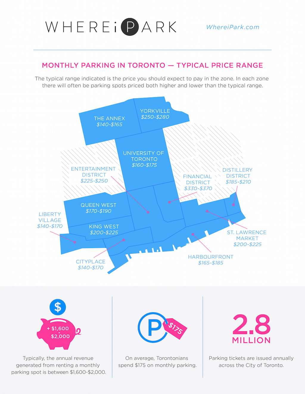 Whereipark toronto parking rates infographic